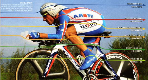 Reviewed: Prescription cycling sunglasses